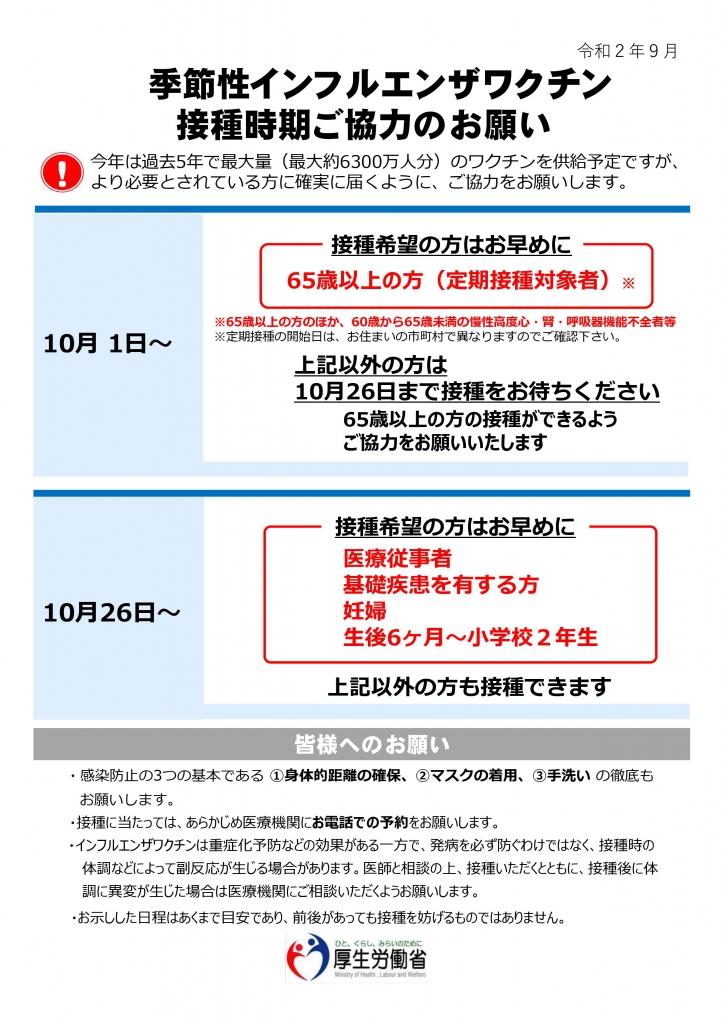 季節性インフルエンザ予防接種